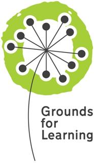 Grounds For Learning Curriculum For Excellence Links